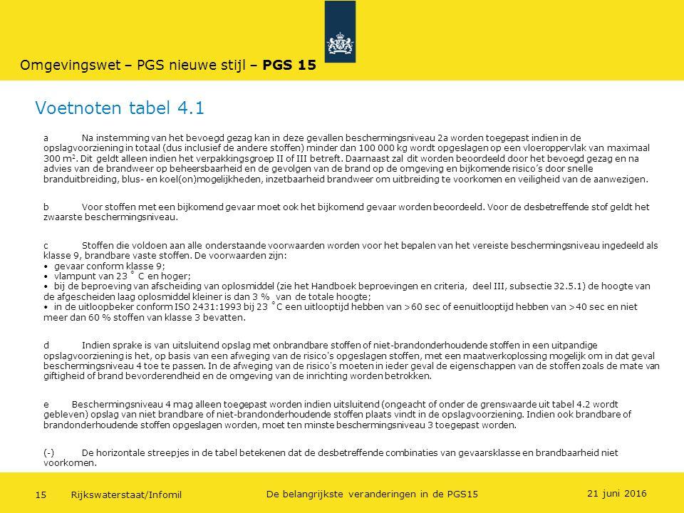Rijkswaterstaat/Infomil15 De belangrijkste veranderingen in de PGS15 Voetnoten tabel 4.1 aNa instemming van het bevoegd gezag kan in deze gevallen bes