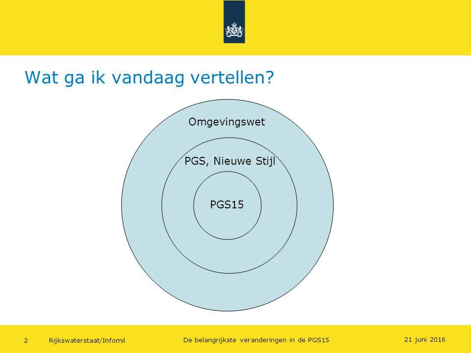Rijkswaterstaat/Infomil2 De belangrijkste veranderingen in de PGS15 Wat ga ik vandaag vertellen? 21 juni 2016 Omgevingswet PGS, Nieuwe Stijl PGS15