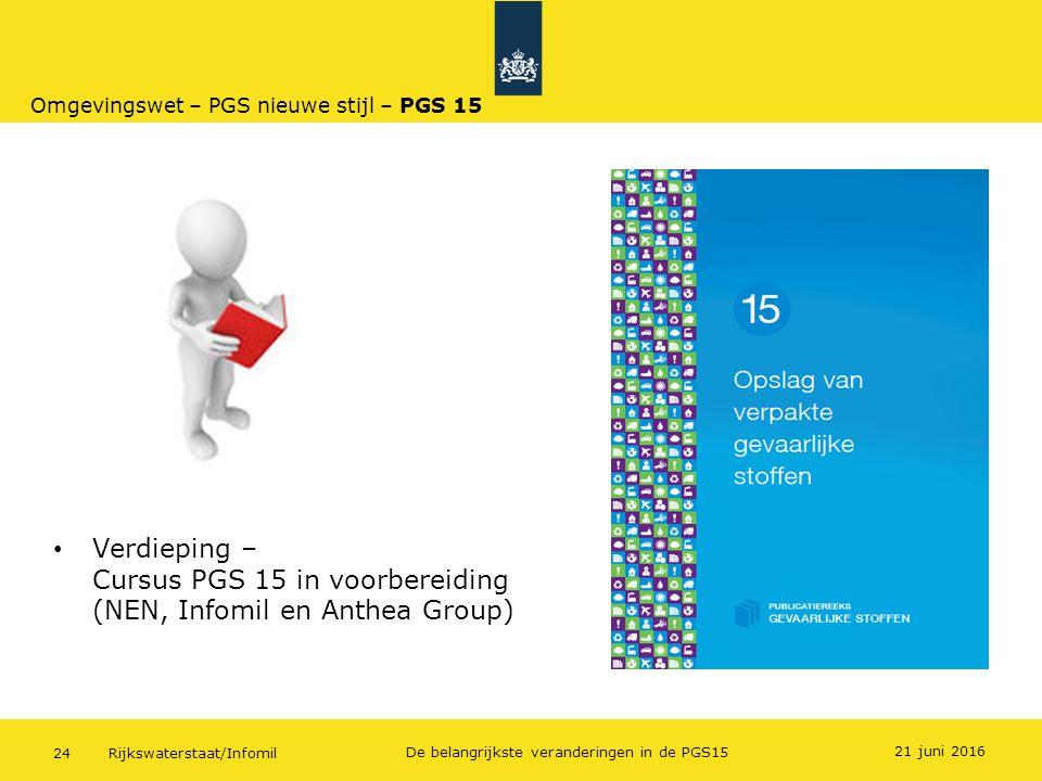 Rijkswaterstaat/Infomil24 De belangrijkste veranderingen in de PGS15 Verdieping – Cursus PGS 15 in voorbereiding (NEN, Infomil en Anthea Group) 21 jun