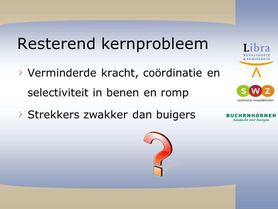 Resterend kernprobleem Verminderde kracht, coördinatie en selectiviteit in benen en romp Strekkers zwakker dan buigers
