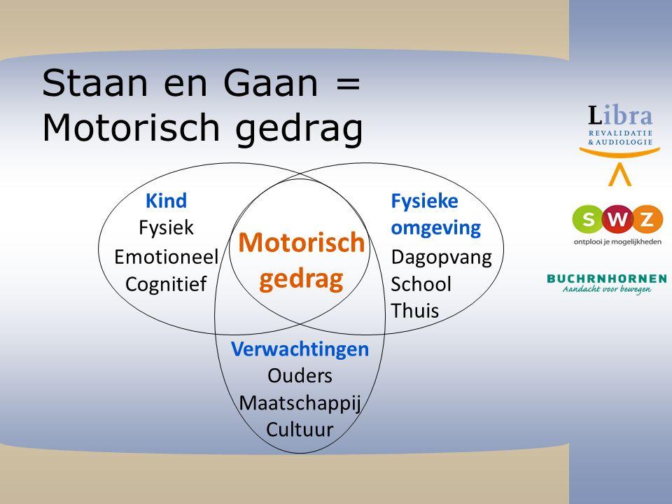 Staan en Gaan = Motorisch gedrag