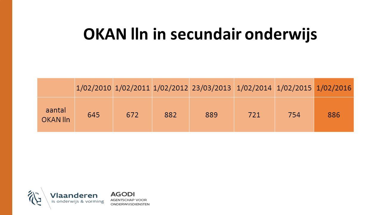 OKAN lln in secundair onderwijs 1/02/20101/02/20111/02/201223/03/20131/02/20141/02/20151/02/2016 aantal OKAN lln 645672882889721754886