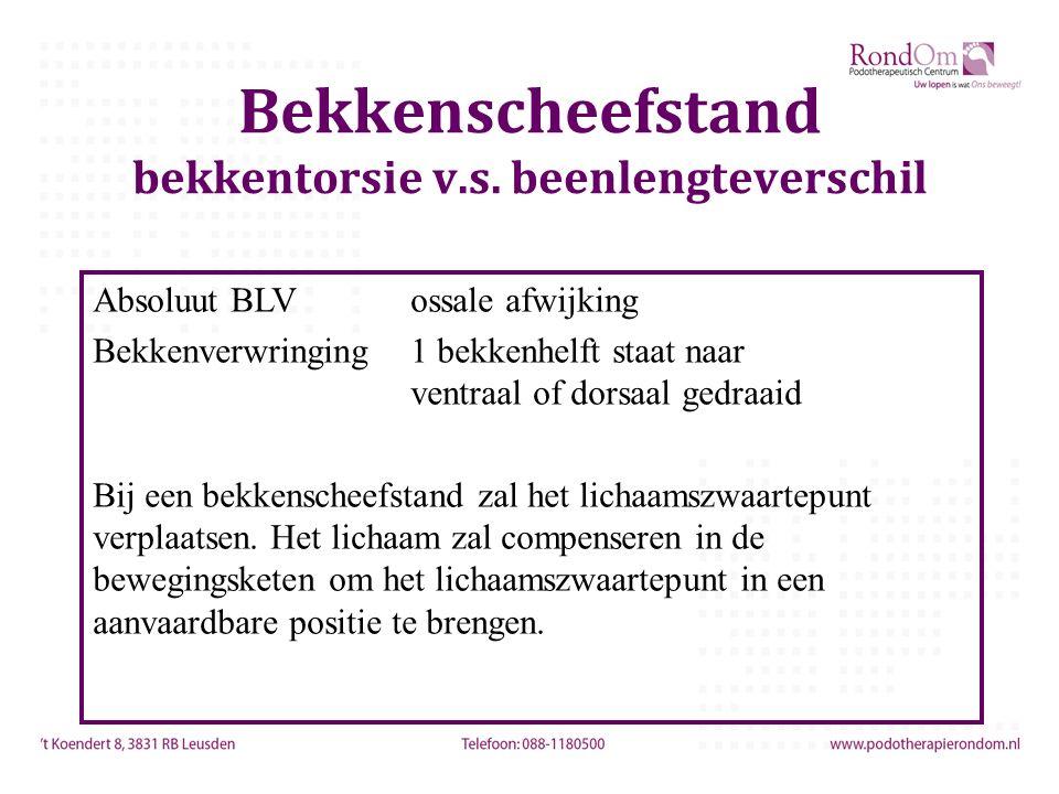 Bekkenscheefstand bekkentorsie v.s. beenlengteverschil Absoluut BLVossale afwijking Bekkenverwringing1 bekkenhelft staat naar ventraal of dorsaal gedr