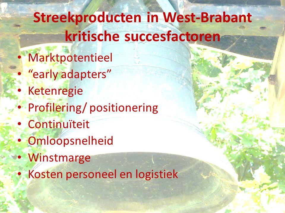Streekproducten in West-Brabant kritische succesfactoren Marktpotentieel early adapters Ketenregie Profilering/ positionering Continuïteit Omloopsnelheid Winstmarge Kosten personeel en logistiek
