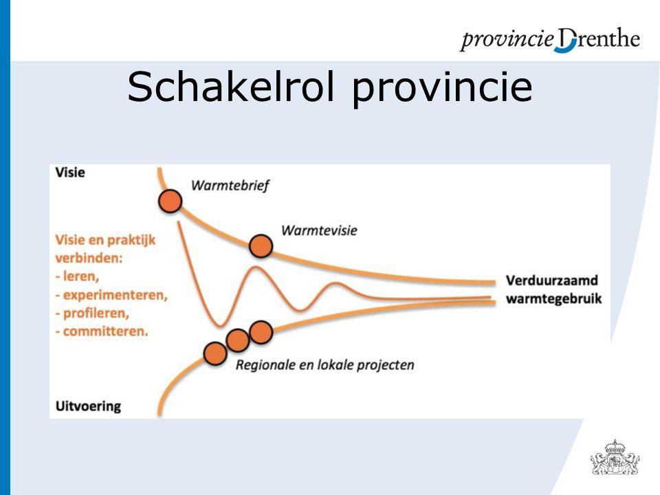 Schakelrol provincie