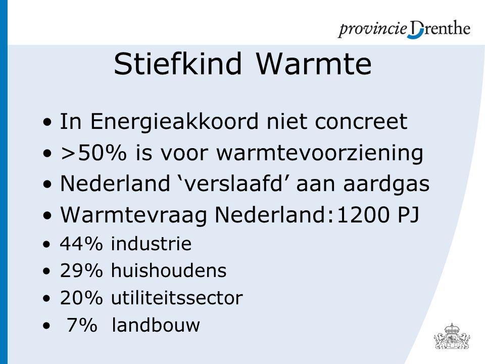 Stiefkind Warmte In Energieakkoord niet concreet >50% is voor warmtevoorziening Nederland 'verslaafd' aan aardgas Warmtevraag Nederland:1200 PJ 44% industrie 29% huishoudens 20% utiliteitssector 7% landbouw