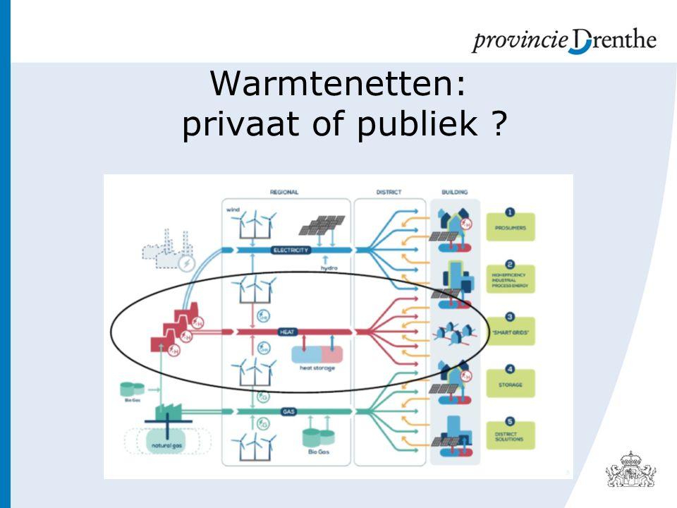 Warmtenetten: privaat of publiek