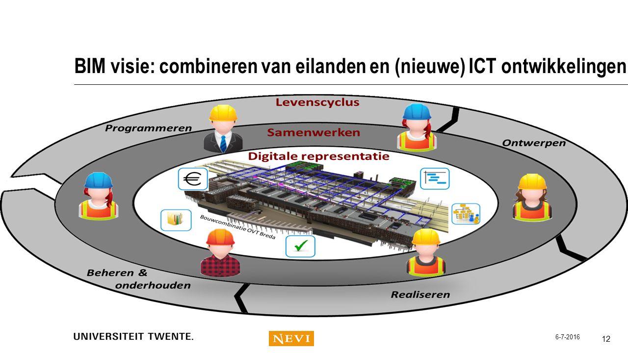 BIM visie: combineren van eilanden en (nieuwe) ICT ontwikkelingen 12 6-7-2016