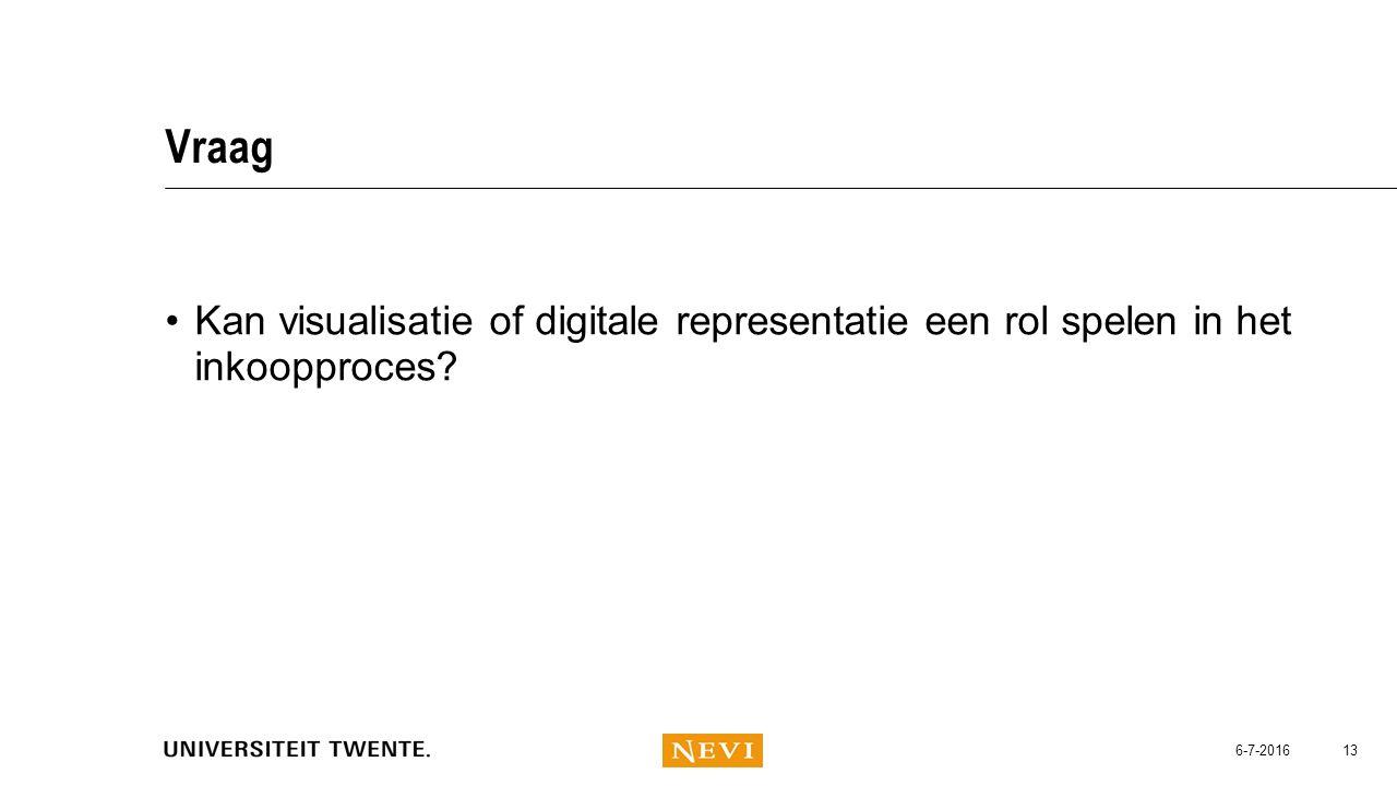 Vraag Kan visualisatie of digitale representatie een rol spelen in het inkoopproces? 6-7-2016 13