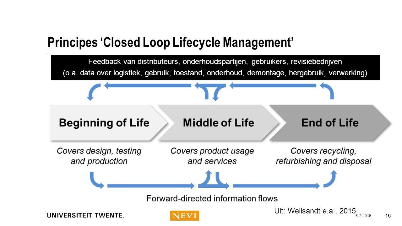 Principes 'Closed Loop Lifecycle Management' 16 Uit: Wellsandt e.a., 2015 Feedback van distributeurs, onderhoudspartijen, gebruikers, revisiebedrijven