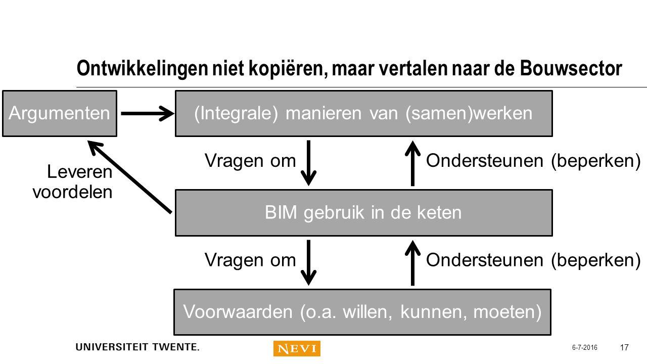 Ontwikkelingen niet kopiëren, maar vertalen naar de Bouwsector 17 (Integrale) manieren van (samen)werken BIM gebruik in de keten Voorwaarden (o.a. wil