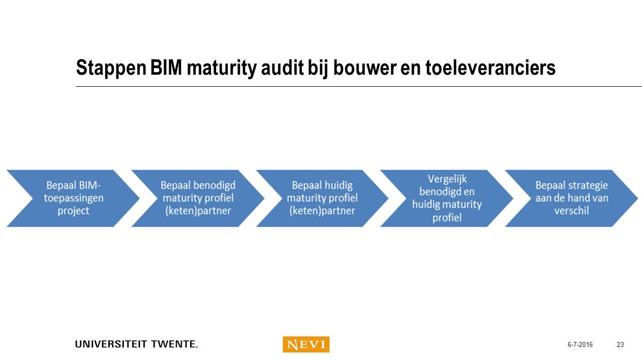 Stappen BIM maturity audit bij bouwer en toeleveranciers 23 6-7-2016