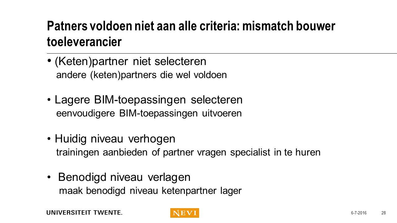 Patners voldoen niet aan alle criteria: mismatch bouwer toeleverancier (Keten)partner niet selecteren andere (keten)partners die wel voldoen Lagere BI
