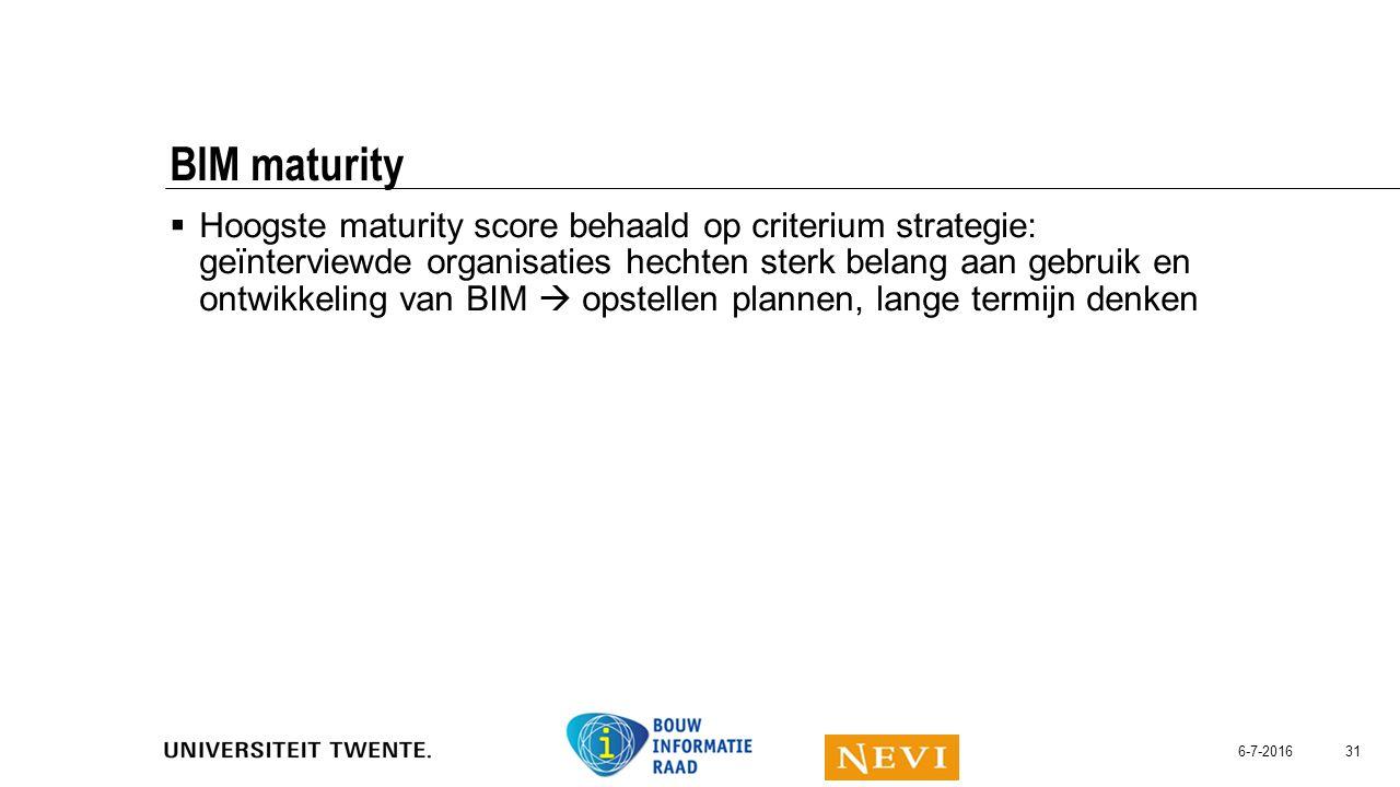  Hoogste maturity score behaald op criterium strategie: geïnterviewde organisaties hechten sterk belang aan gebruik en ontwikkeling van BIM  opstell