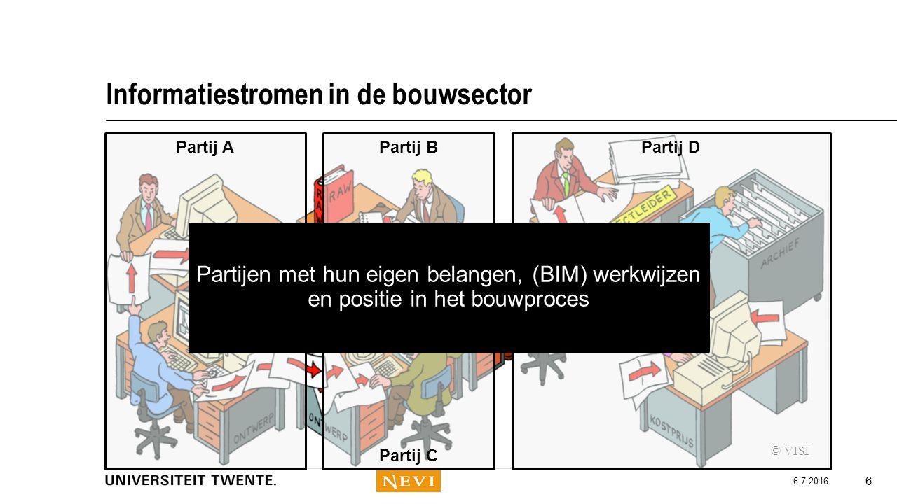 Informatiestromen in de bouwsector 6 © VISI Partij APartij B Partij C Partij D Partijen met hun eigen belangen, (BIM) werkwijzen en positie in het bou