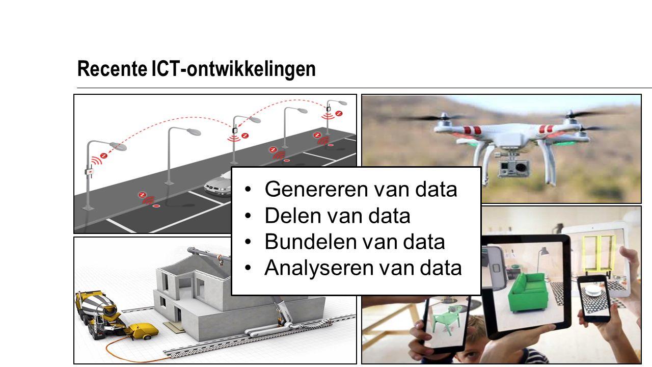 Recente ICT-ontwikkelingen 6-7-2016 8 Genereren van data Delen van data Bundelen van data Analyseren van data