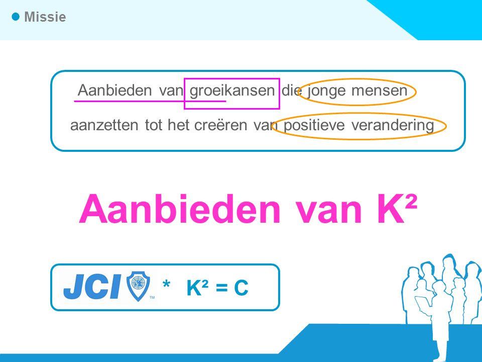 Missie Aanbieden van groeikansen die jonge mensen aanzetten tot het creëren van positieve verandering *K² =C Aanbieden van K²