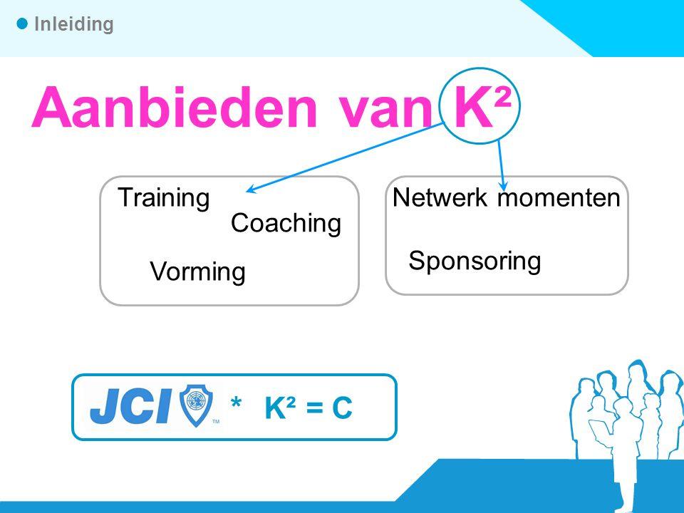 *K² =C Aanbieden van K² Training Vorming Coaching Inleiding Netwerk momenten Sponsoring