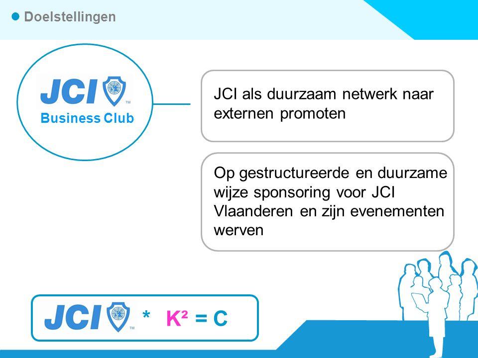 *K² =C Doelstellingen Business Club JCI als duurzaam netwerk naar externen promoten Op gestructureerde en duurzame wijze sponsoring voor JCI Vlaanderen en zijn evenementen werven