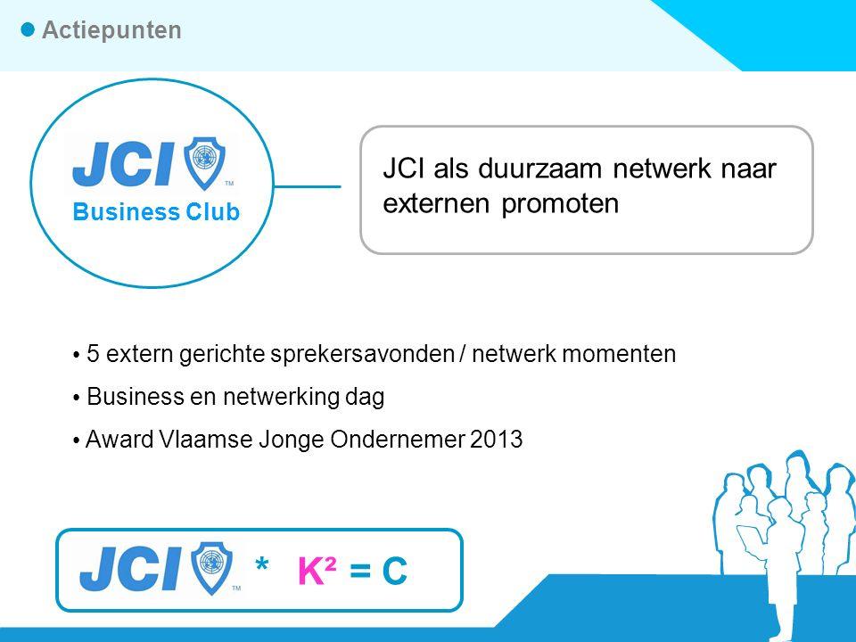 *K² =C Actiepunten Business Club JCI als duurzaam netwerk naar externen promoten 5 extern gerichte sprekersavonden / netwerk momenten Business en netwerking dag Award Vlaamse Jonge Ondernemer 2013