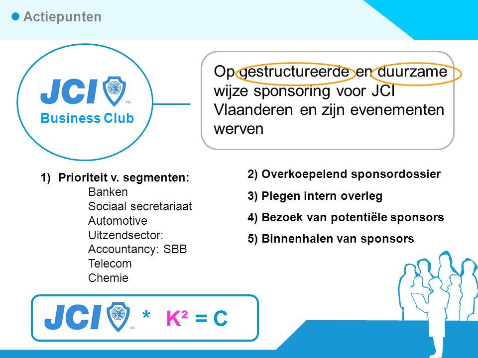 *K² =C Actiepunten Business Club Op gestructureerde en duurzame wijze sponsoring voor JCI Vlaanderen en zijn evenementen werven 1)Prioriteit v.