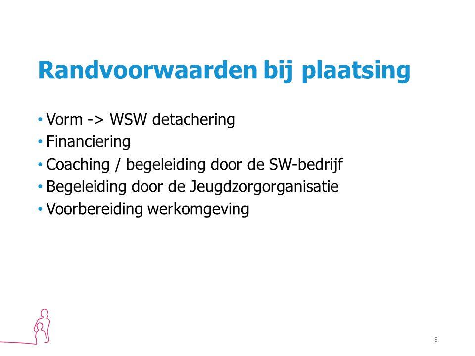 Randvoorwaarden bij plaatsing Vorm -> WSW detachering Financiering Coaching / begeleiding door de SW-bedrijf Begeleiding door de Jeugdzorgorganisatie Voorbereiding werkomgeving 8