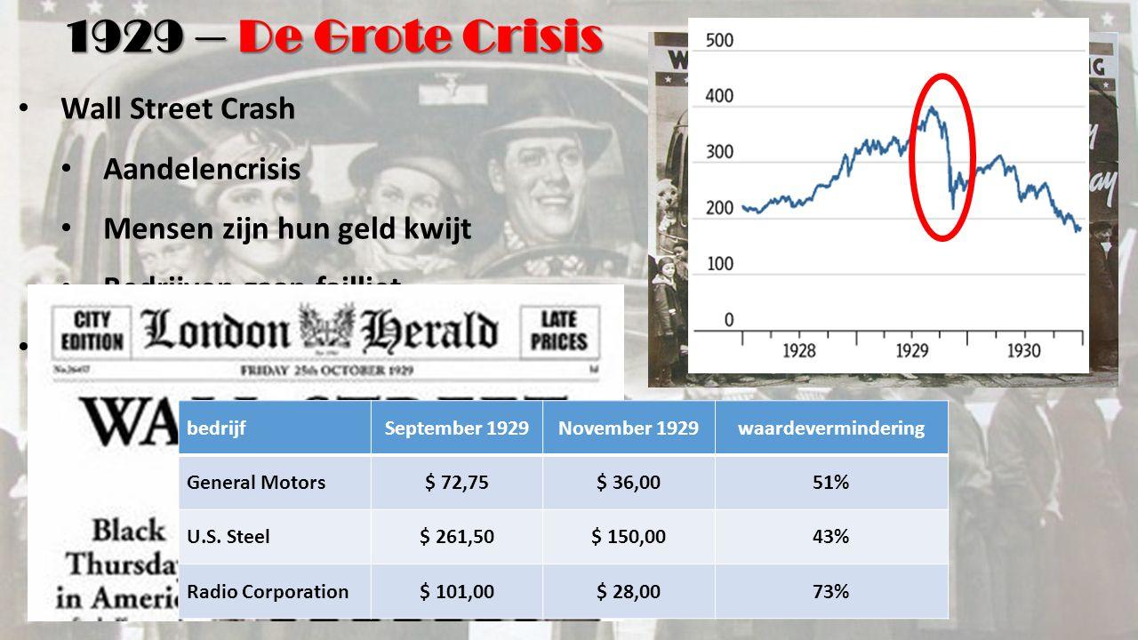 Wall Street Crash Aandelencrisis Mensen zijn hun geld kwijt Bedrijven gaan failliet Crisis in de VS  crisis in Duitsland Geen leningen meer Leningen moeten meteen terugbetaald Geen Duitse producten meer gekocht.