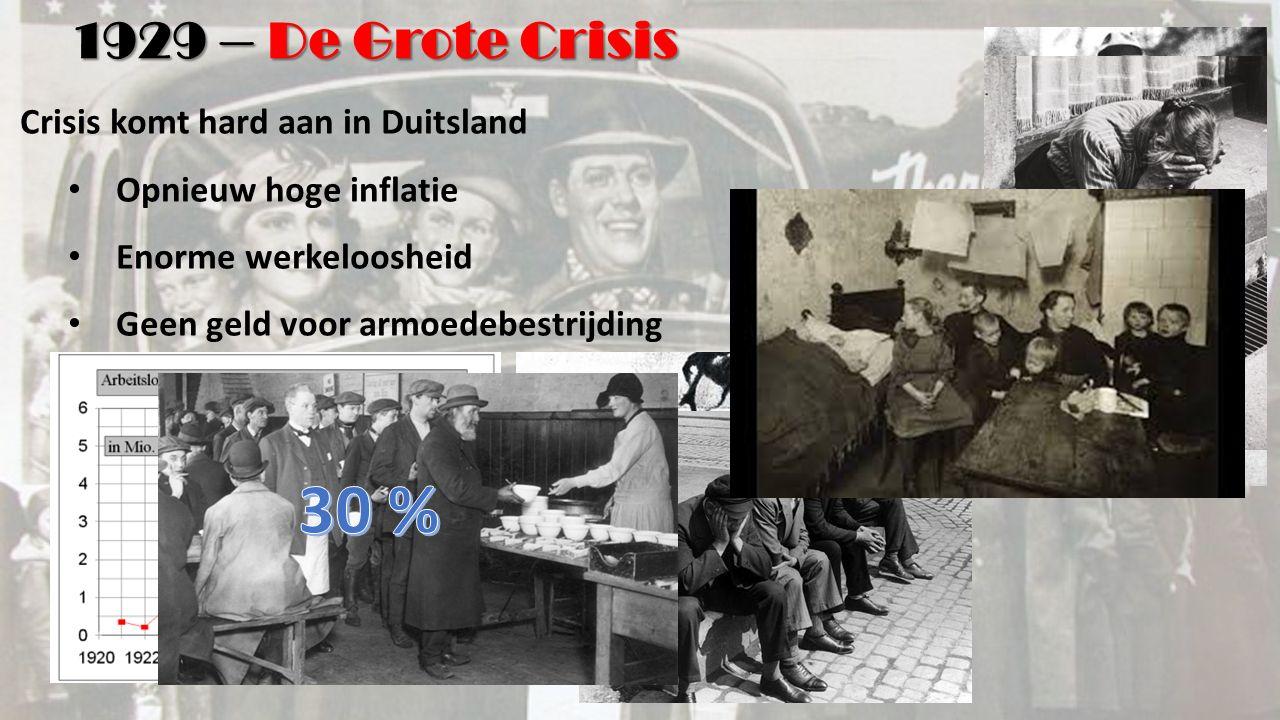 Crisis komt hard aan in Duitsland Opnieuw hoge inflatie Enorme werkeloosheid Geen geld voor armoedebestrijding Veel mensen zien geen toekomst meer 1929 – De Grote Crisis