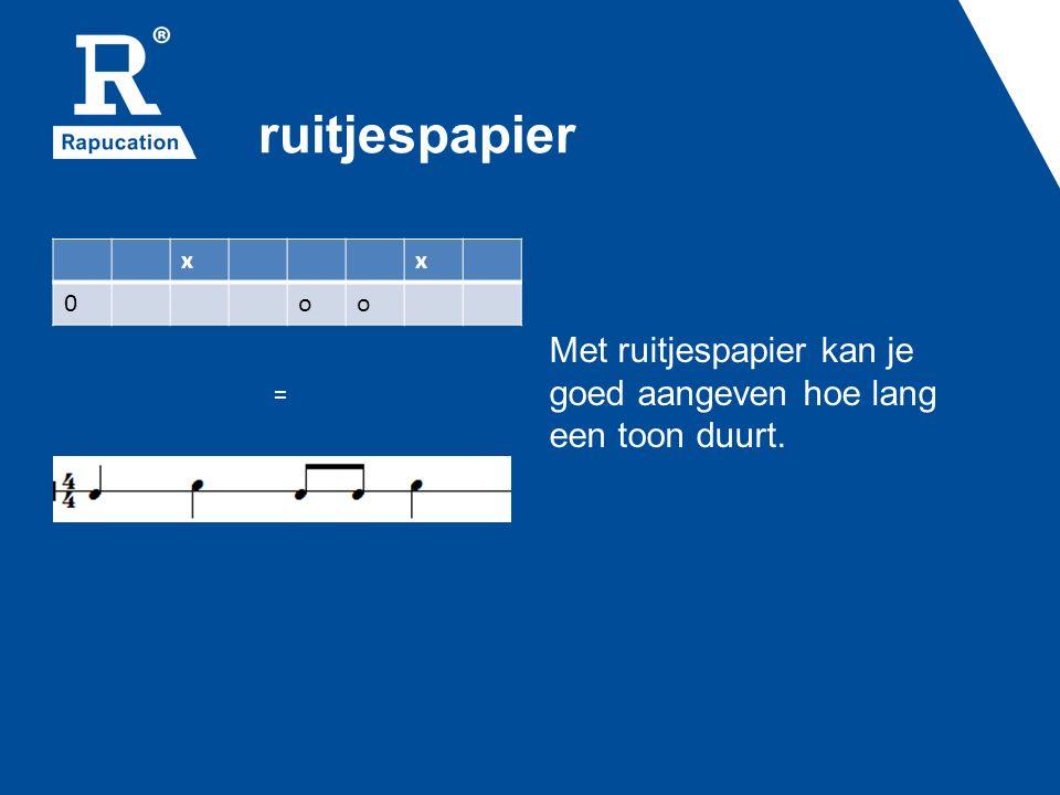 ruitjespapier xx 0oo Met ruitjespapier kan je goed aangeven hoe lang een toon duurt. =