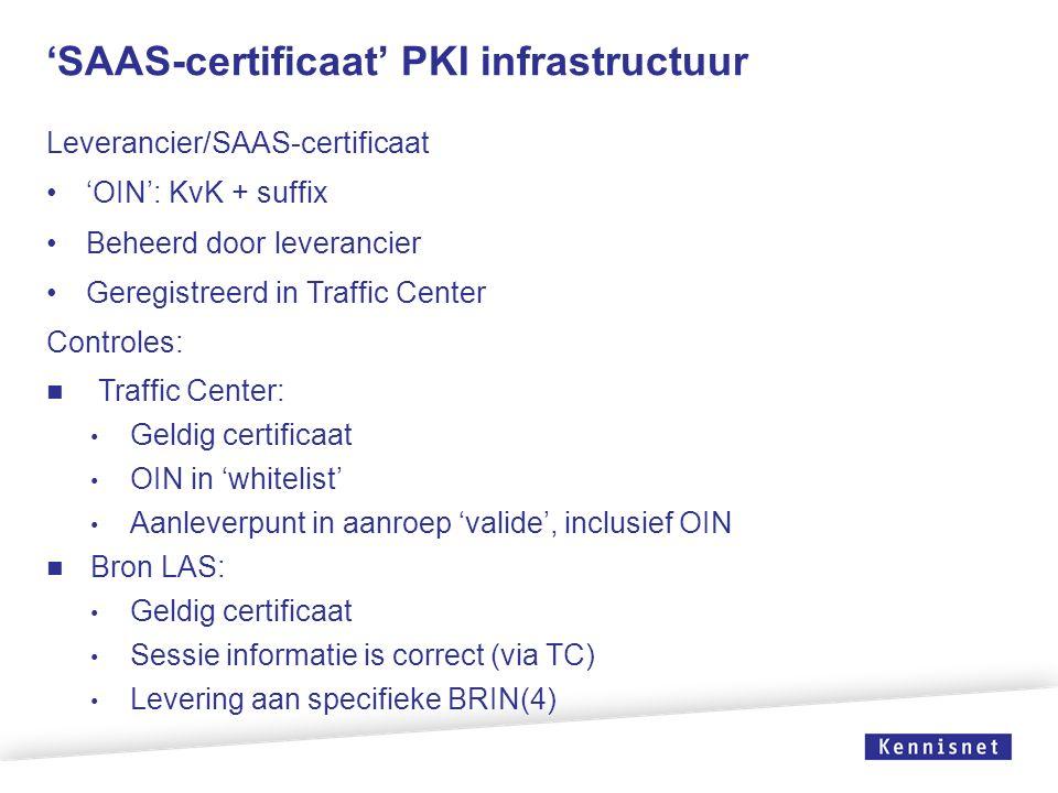 Zorg ervoor dat de titel uit 1 regel bestaat. Zorg ervoor dat het tekstvak niet over de witruimte en het logo geplaatst wordt. 'SAAS-certificaat' PKI