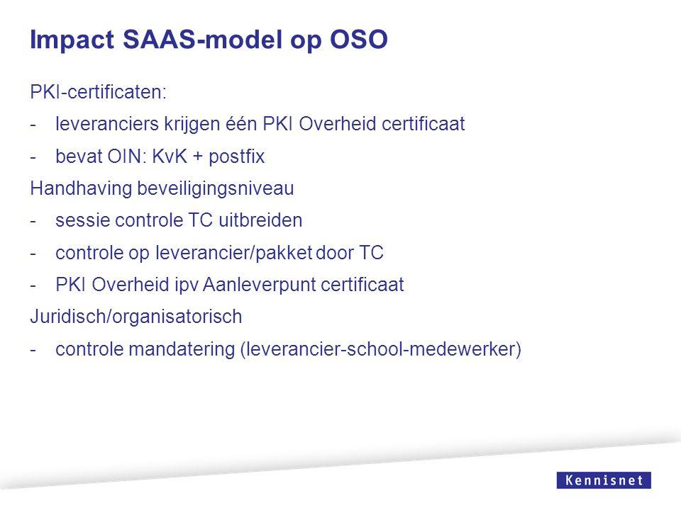 Zorg ervoor dat de titel uit 1 regel bestaat. Zorg ervoor dat het tekstvak niet over de witruimte en het logo geplaatst wordt. Impact SAAS-model op OS