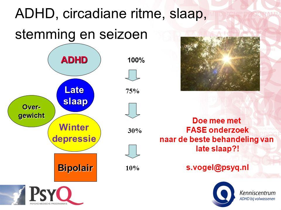 ADHD, circadiane ritme, slaap, stemming en seizoen ADHD Bipolair Winter depressie Lateslaap 100% Over-gewicht 75% 30% 10% Doe mee met FASE onderzoek n