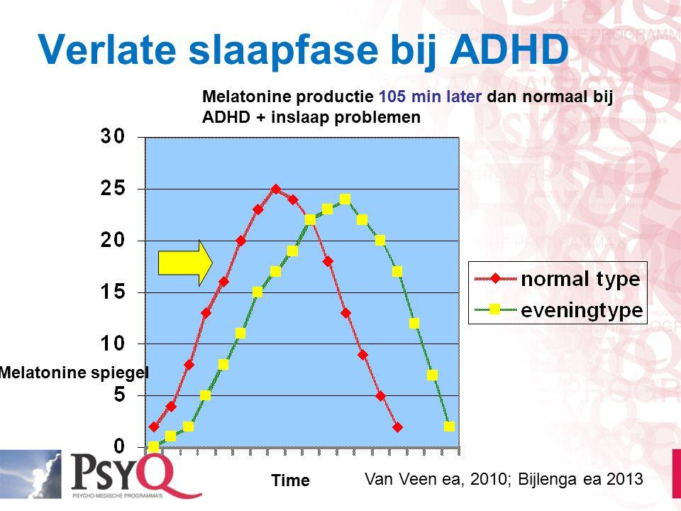 Verlate slaapfase bij ADHD Melatonine spiegel Time Melatonine productie 105 min later dan normaal bij ADHD + inslaap problemen Van Veen ea, 2010; Bijl