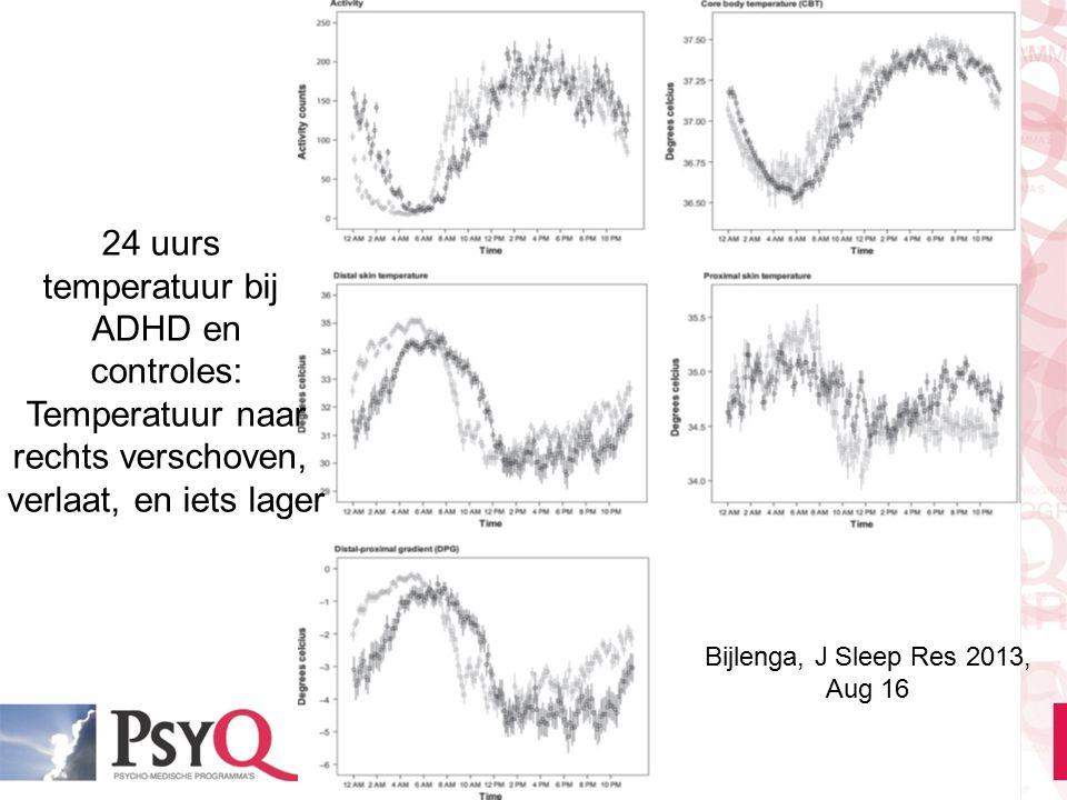 24 uurs temperatuur bij ADHD en controles: Temperatuur naar rechts verschoven, verlaat, en iets lager Bijlenga, J Sleep Res 2013, Aug 16