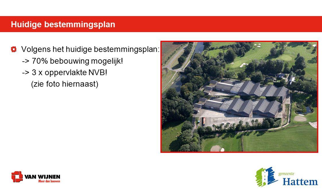 Huidige bestemmingsplan Volgens het huidige bestemmingsplan: -> 70% bebouwing mogelijk.