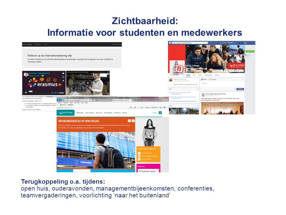 Zichtbaarheid: Informatie voor studenten en medewerkers Terugkoppeling o.a.