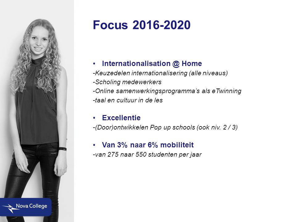 Focus 2016-2020 Internationalisation @ Home -Keuzedelen internationalisering (alle niveaus) -Scholing medewerkers -Online samenwerkingsprogramma's als eTwinning -taal en cultuur in de les Excellentie -(Door)ontwikkelen Pop up schools (ook niv.