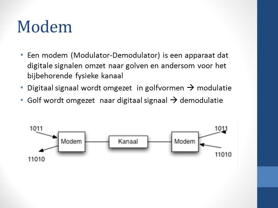 Modem Een modem (Modulator-Demodulator) is een apparaat dat digitale signalen omzet naar golven en andersom voor het bijbehorende fysieke kanaal Digitaal signaal wordt omgezet in golfvormen  modulatie Golf wordt omgezet naar digitaal signaal  demodulatie