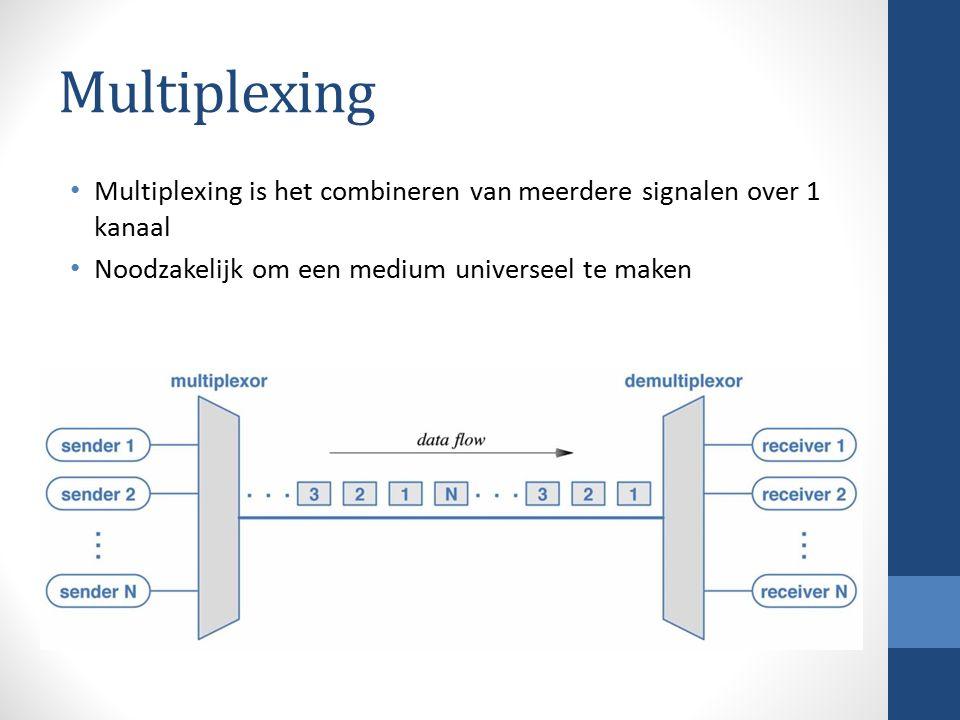 Multiplexing Multiplexing is het combineren van meerdere signalen over 1 kanaal Noodzakelijk om een medium universeel te maken