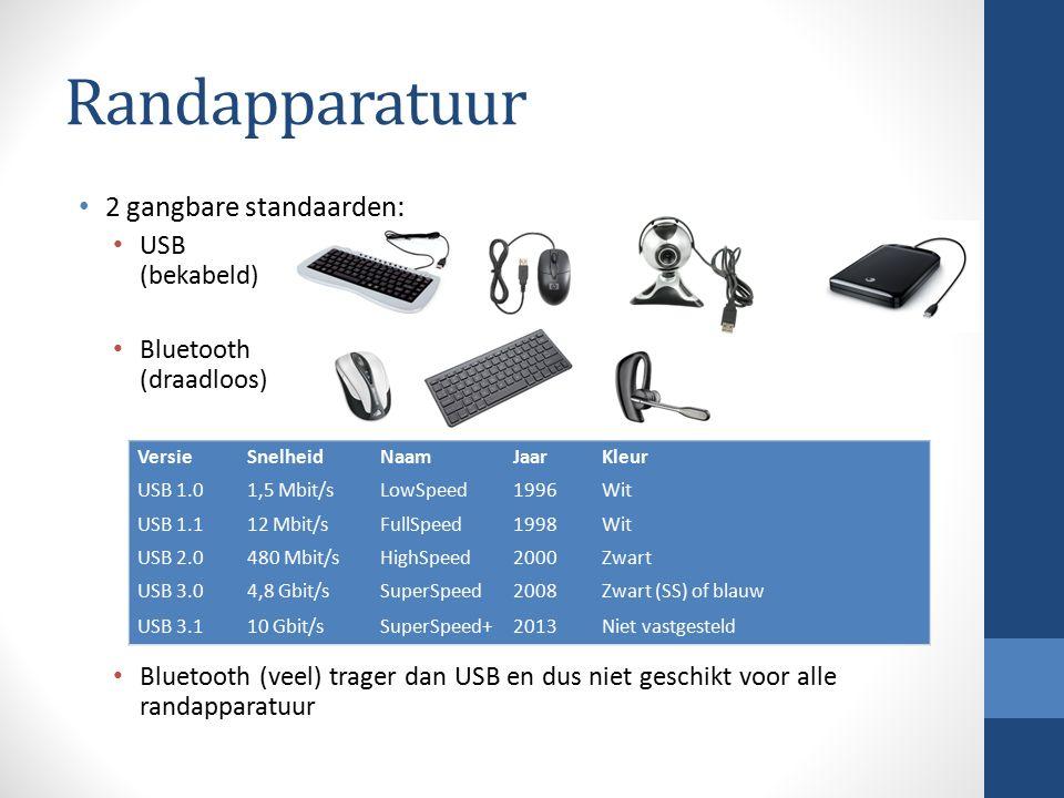 Randapparatuur 2 gangbare standaarden: USB (bekabeld) Bluetooth (draadloos) Bluetooth (veel) trager dan USB en dus niet geschikt voor alle randapparatuur VersieSnelheidNaamJaarKleur USB 1.01,5 Mbit/sLowSpeed1996Wit USB 1.112 Mbit/sFullSpeed1998Wit USB 2.0480 Mbit/sHighSpeed2000Zwart USB 3.04,8 Gbit/sSuperSpeed2008Zwart (SS) of blauw USB 3.110 Gbit/sSuperSpeed+2013Niet vastgesteld