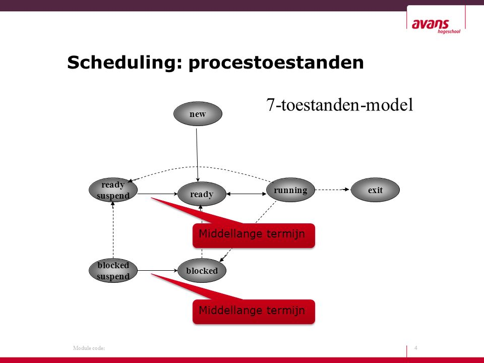 Module code: Thread scheduling Wanneer een proces wordt ingeroosterd, dan krijgt elke thread een processor toegewezen gedurende de levensduur van de toepassing Lijkt inefficiënt maar zinvol indien er veel processors zijn (20-100+) 25 - Delen van belasting - Groepsscheduling - Vaste processortoewijzing - Dynamische scheduling