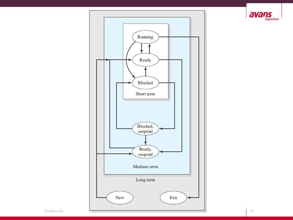 Module code: Thread scheduling Proces en OS nemen samen een beslissing over het aantal te gebruiken threads Eén thread kan steeds op een andere processor verdergaan 26 - Delen van belasting - Groepsscheduling - Vaste processortoewijzing - Dynamische scheduling