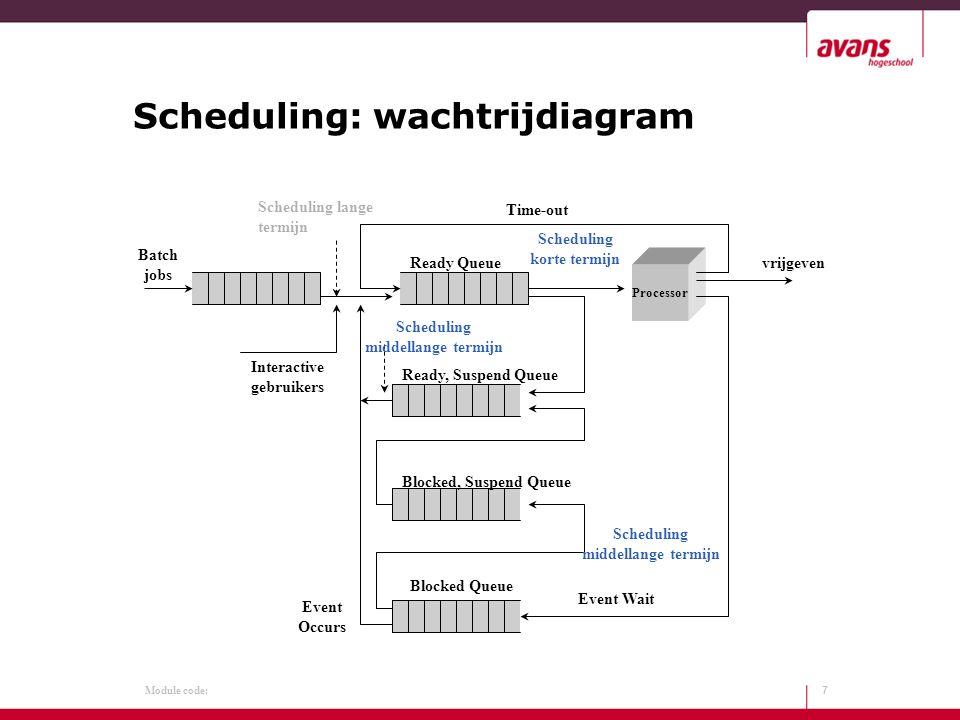 Module code: Wachtrijen met prioriteiten 8 Processor Event occurs Blocked Queue Event Wait Preemptief onderbreken Toelaten RQn RQ1 RQ0 Dispatch vrijgeven...