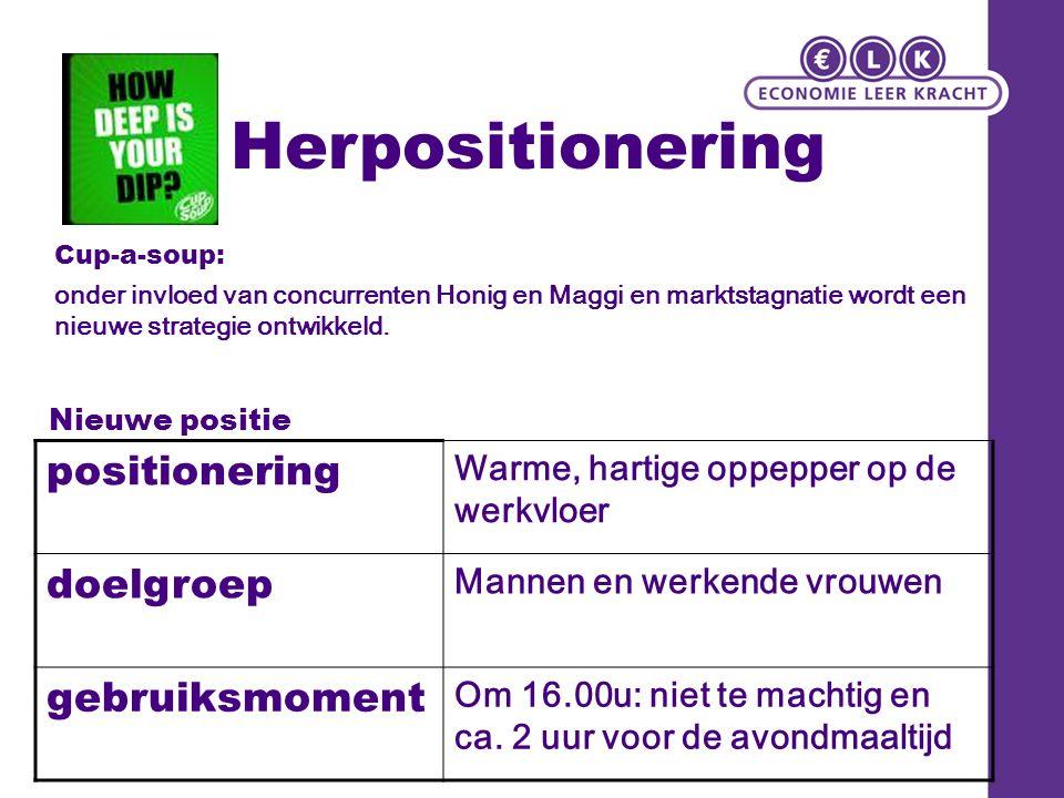 Herpositionering Cup-a-soup: onder invloed van concurrenten Honig en Maggi en marktstagnatie wordt een nieuwe strategie ontwikkeld. positionering Warm