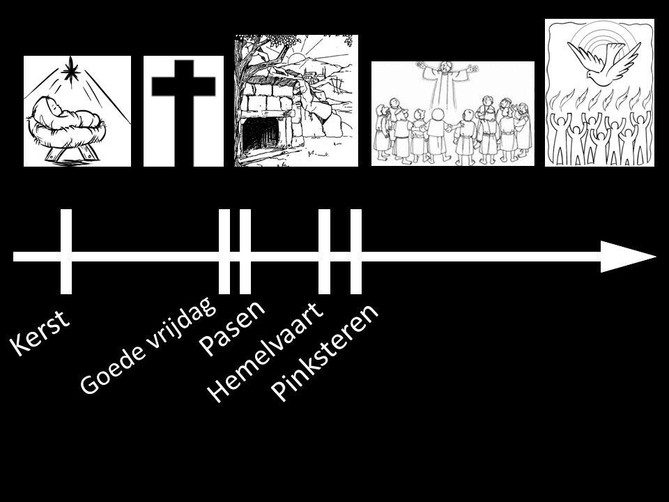Leven in de eindtijd  de eindtijd: de tijd die begonnen is met de geboorte van Jezus  wat hier nu gebeurt… (Hand.