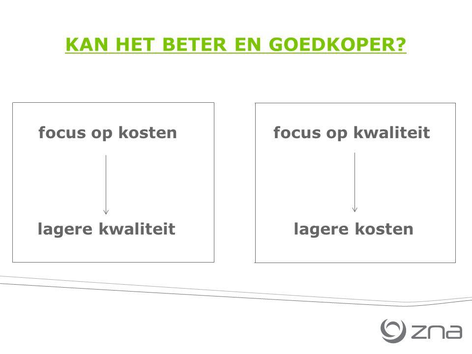 KAN HET BETER EN GOEDKOPER focus op kosten focus op kwaliteit lagere kwaliteitlagere kosten