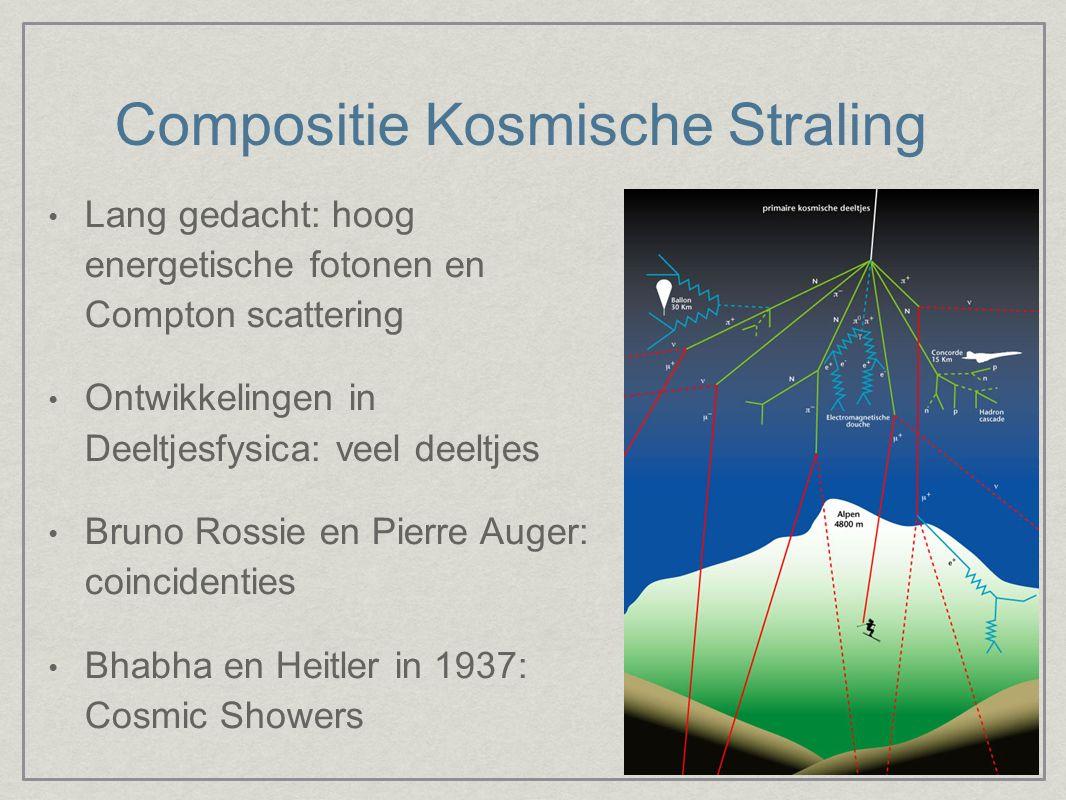 Compositie Kosmische Straling Lang gedacht: hoog energetische fotonen en Compton scattering Ontwikkelingen in Deeltjesfysica: veel deeltjes Bruno Rossie en Pierre Auger: coincidenties Bhabha en Heitler in 1937: Cosmic Showers