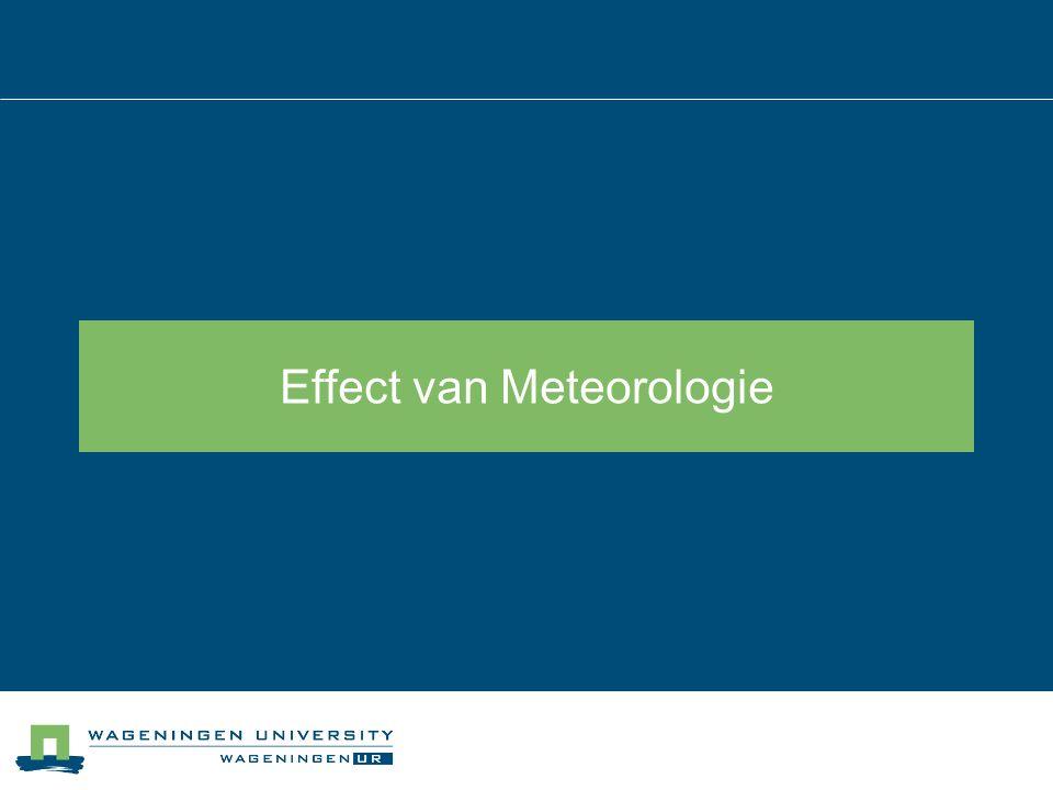 Effect van Meteorologie