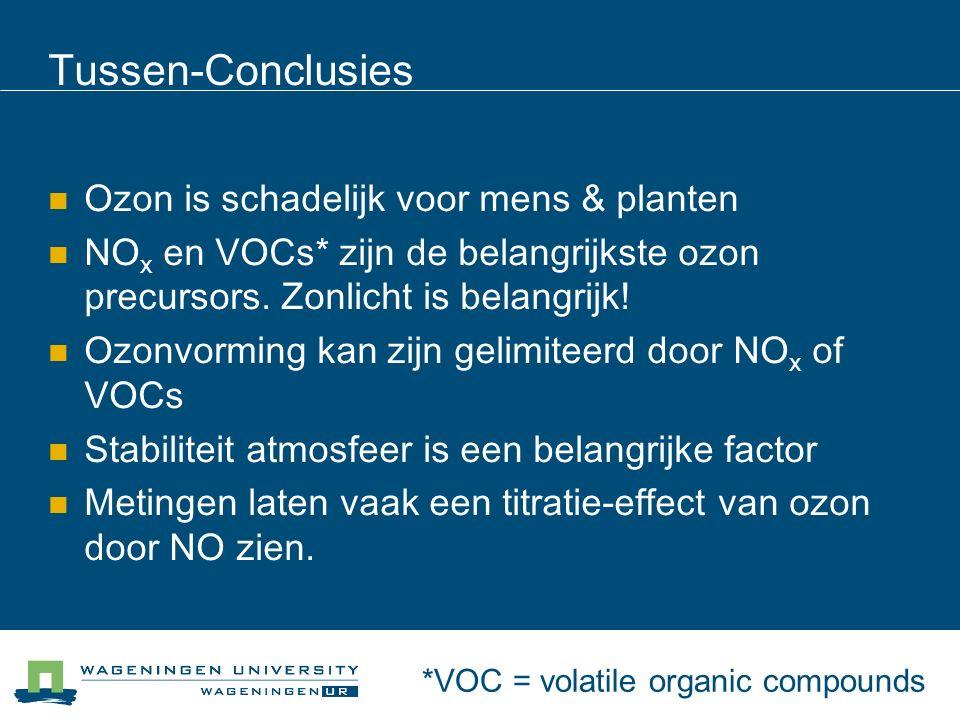 Tussen-Conclusies Ozon is schadelijk voor mens & planten NO x en VOCs* zijn de belangrijkste ozon precursors.