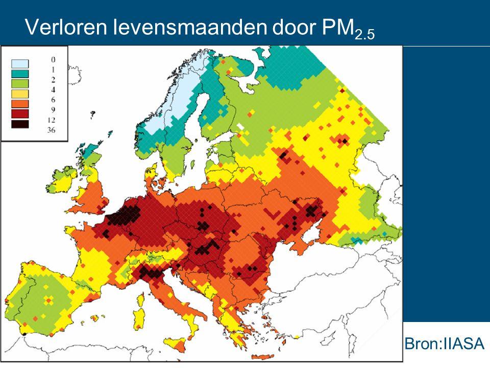 Verloren levensmaanden door PM 2.5 Bron:IIASA